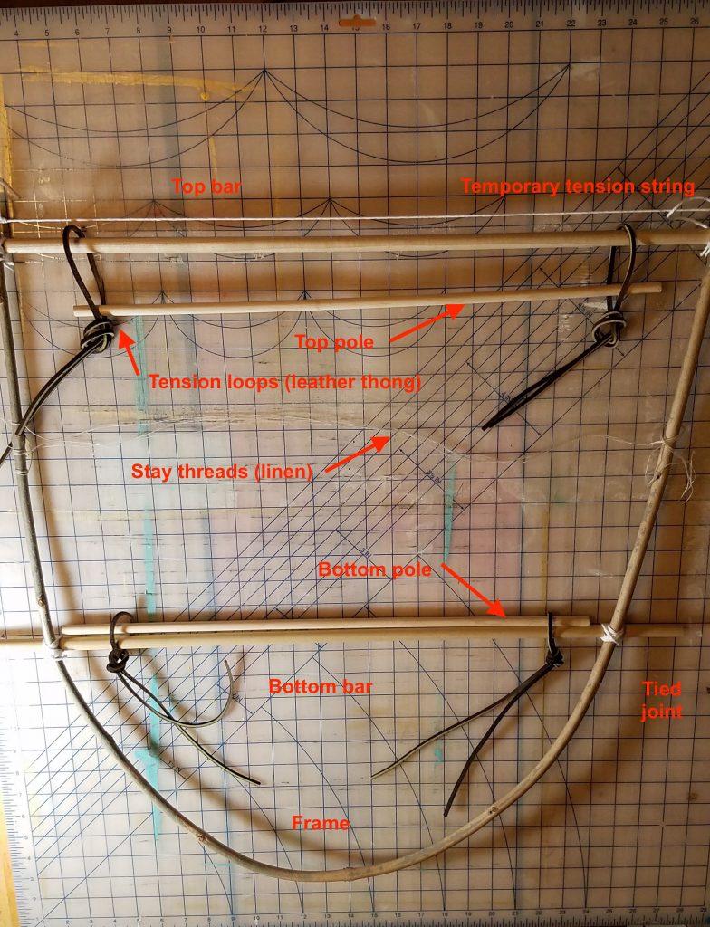 Sprang frame for making Bronze Age hairnets